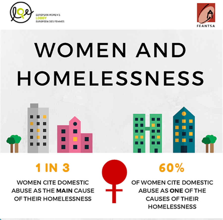 Women And Homelessness